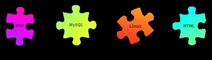 プログラム パズルイメージ